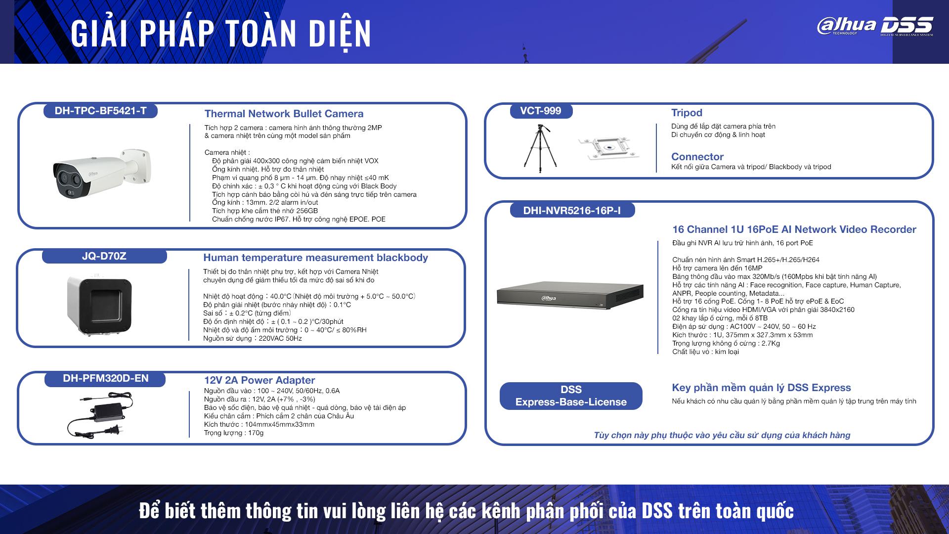 Tổng quan bộ giải pháp camera đo thân nhiệt Dahua